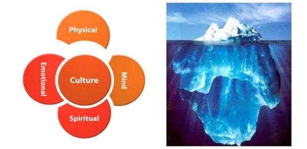 5DHB model iceberg theory (2)